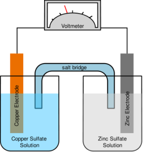 Ini merupakan contoh perpindahan elektron langsung . Logam seng