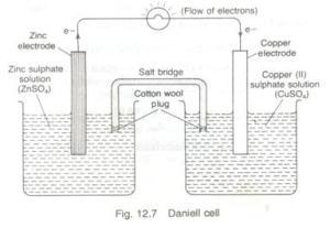 Kimiaunsyiah Sifat Senyawa Ion 1 Struktur Susunan Kristal Qdalam Keadaan Padat Senyawa Ionis