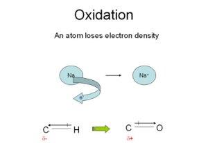 Penyetaraan Reaksi Redoks dan Sel Volta
